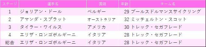 f:id:SuzuTamaki:20190609164223p:plain