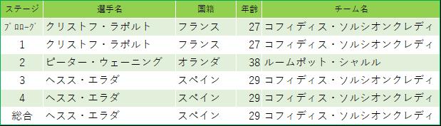 f:id:SuzuTamaki:20190610001351p:plain
