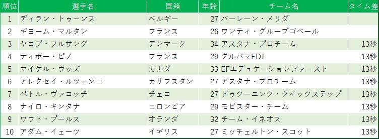 f:id:SuzuTamaki:20190615155525p:plain