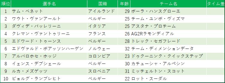 f:id:SuzuTamaki:20190616183610p:plain