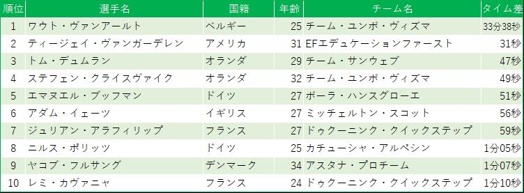 f:id:SuzuTamaki:20190616184742p:plain