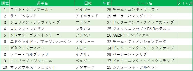 f:id:SuzuTamaki:20190616191906p:plain