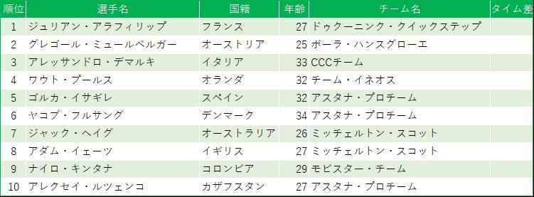 f:id:SuzuTamaki:20190618005611p:plain