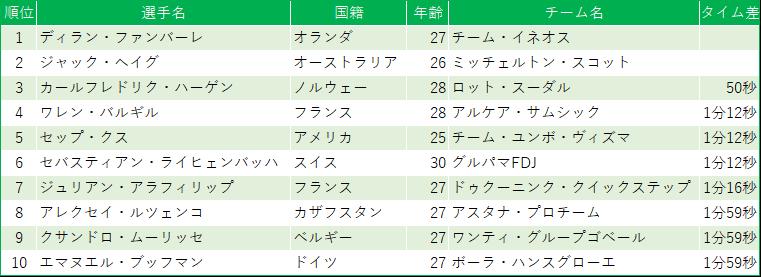 f:id:SuzuTamaki:20190622152737p:plain