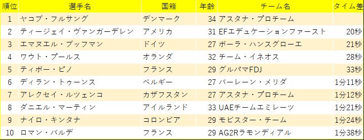 f:id:SuzuTamaki:20190622153211p:plain