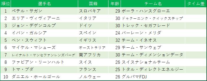 f:id:SuzuTamaki:20190622202724p:plain