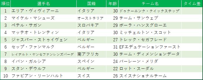 f:id:SuzuTamaki:20190622214533p:plain