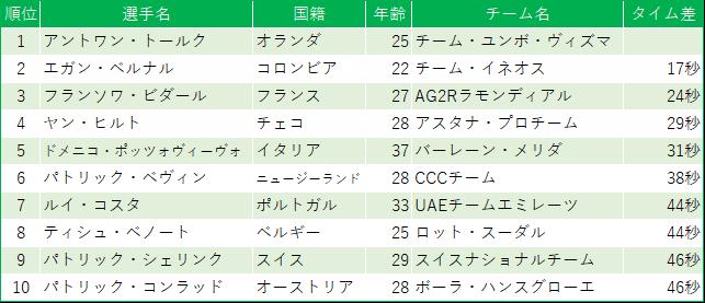 f:id:SuzuTamaki:20190623034457p:plain