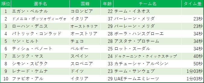 f:id:SuzuTamaki:20190623111334p:plain