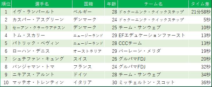 f:id:SuzuTamaki:20190623120232p:plain