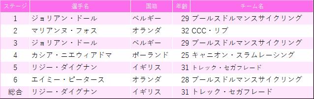 f:id:SuzuTamaki:20190623200837p:plain