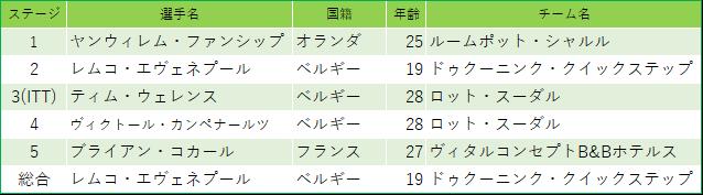 f:id:SuzuTamaki:20190624000248p:plain