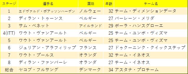 f:id:SuzuTamaki:20190624000313p:plain