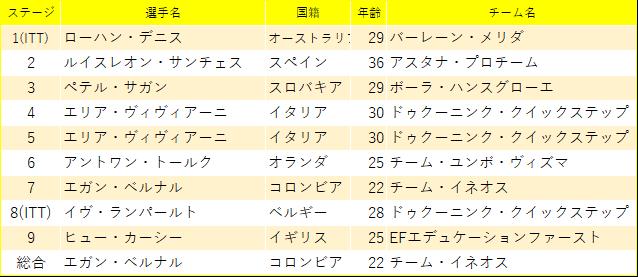 f:id:SuzuTamaki:20190624000332p:plain