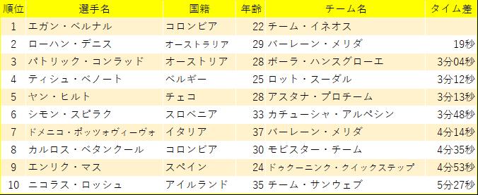 f:id:SuzuTamaki:20190624014055p:plain