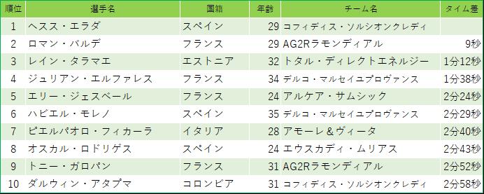 f:id:SuzuTamaki:20190624231139p:plain