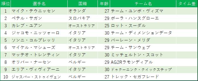 f:id:SuzuTamaki:20190707135330p:plain
