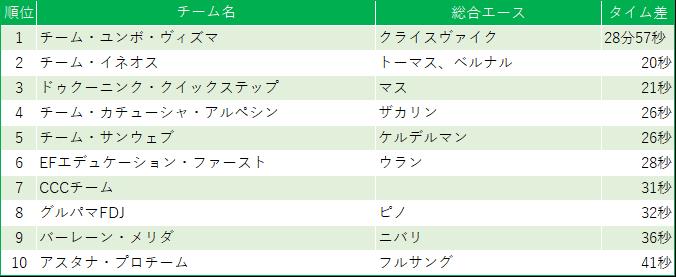 f:id:SuzuTamaki:20190708004317p:plain