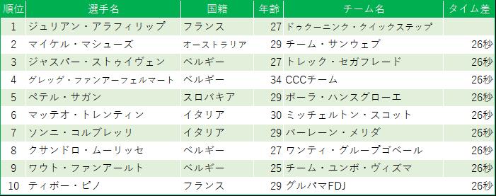 f:id:SuzuTamaki:20190709025603p:plain