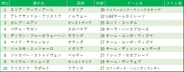 f:id:SuzuTamaki:20190710012354p:plain