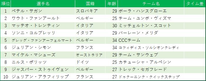 f:id:SuzuTamaki:20190711011119p:plain