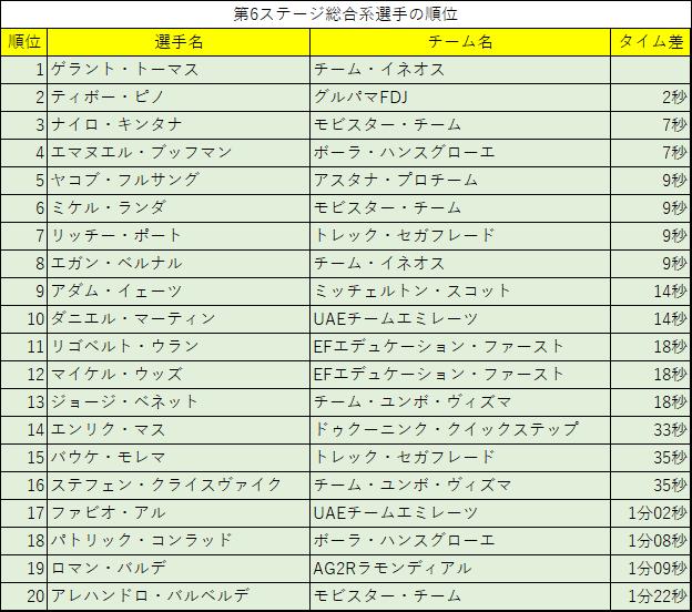 f:id:SuzuTamaki:20190712214407p:plain