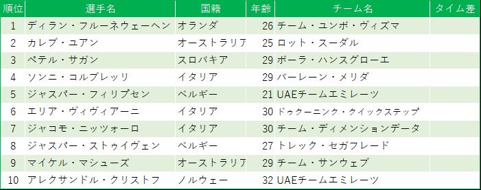f:id:SuzuTamaki:20190713234252p:plain
