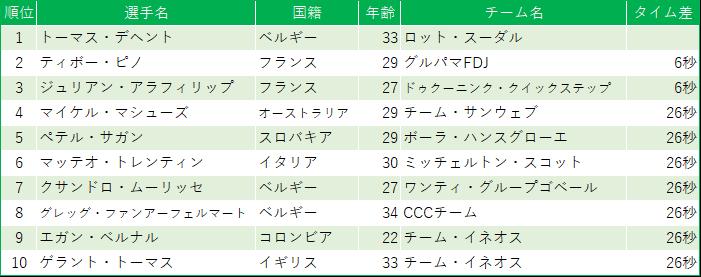 f:id:SuzuTamaki:20190714123645p:plain