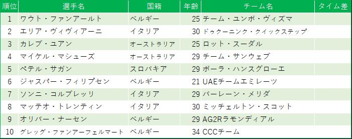 f:id:SuzuTamaki:20190716013537p:plain
