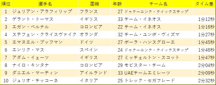 f:id:SuzuTamaki:20190716013741p:plain