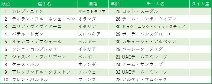 f:id:SuzuTamaki:20190721232759p:plain