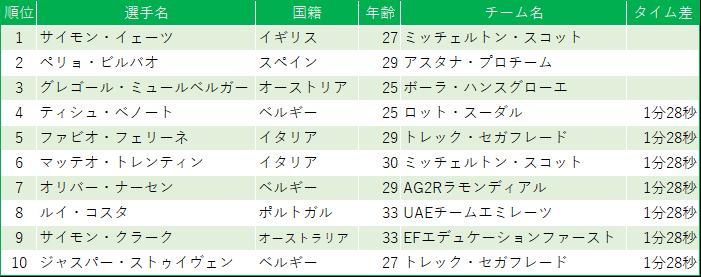 f:id:SuzuTamaki:20190721233350p:plain