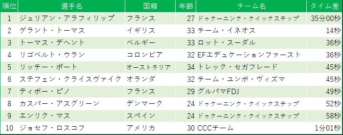 f:id:SuzuTamaki:20190721233724p:plain