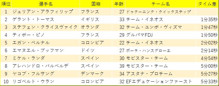 f:id:SuzuTamaki:20190722004756p:plain