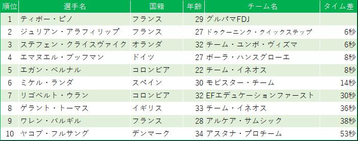 f:id:SuzuTamaki:20190722014725p:plain