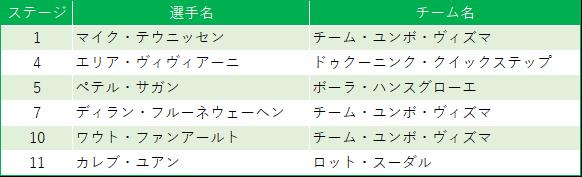 f:id:SuzuTamaki:20190723002448p:plain