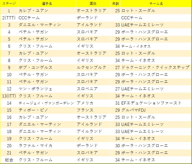f:id:SuzuTamaki:20190728110554p:plain