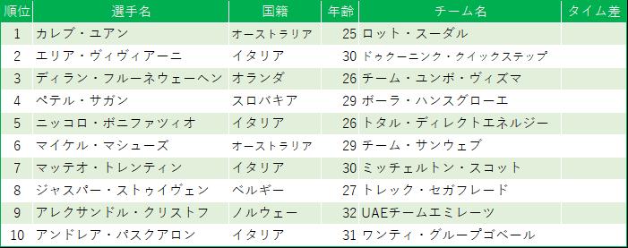 f:id:SuzuTamaki:20190728224528p:plain