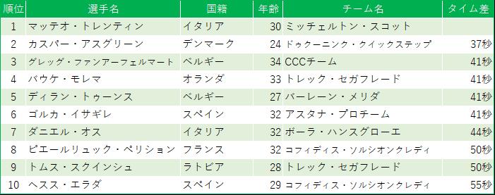 f:id:SuzuTamaki:20190728225102p:plain