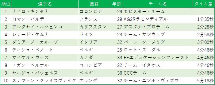 f:id:SuzuTamaki:20190728225441p:plain