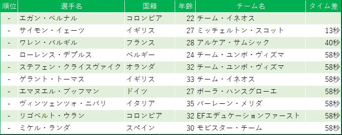 f:id:SuzuTamaki:20190729000942p:plain