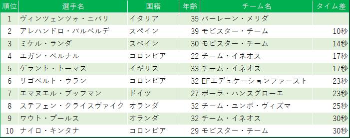 f:id:SuzuTamaki:20190729004614p:plain