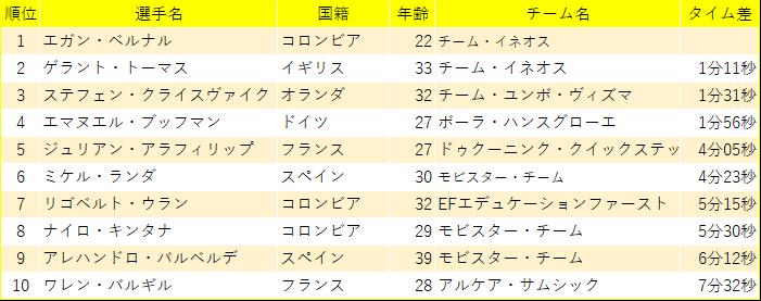 f:id:SuzuTamaki:20190729233531p:plain