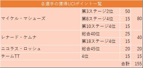 f:id:SuzuTamaki:20190730024932p:plain