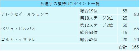 f:id:SuzuTamaki:20190730025002p:plain