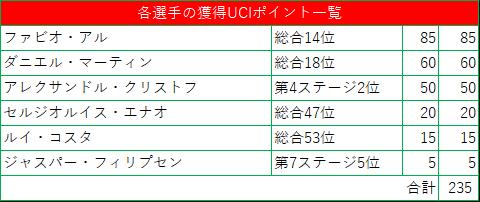 f:id:SuzuTamaki:20190730025131p:plain