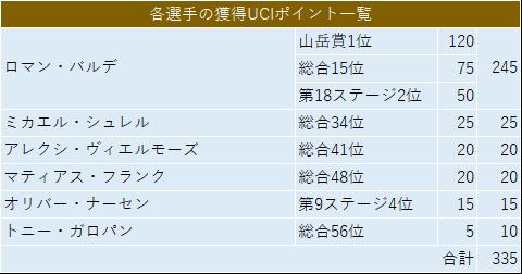 f:id:SuzuTamaki:20190730025200p:plain