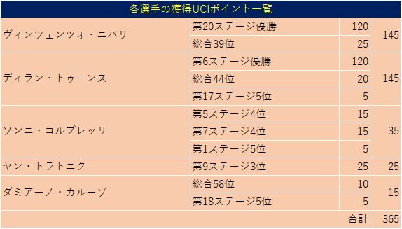 f:id:SuzuTamaki:20190731022704p:plain