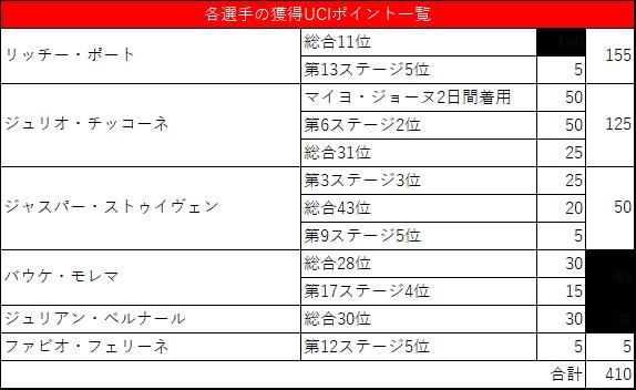 f:id:SuzuTamaki:20190731022807p:plain