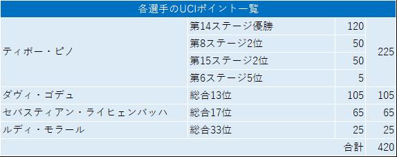 f:id:SuzuTamaki:20190731022835p:plain